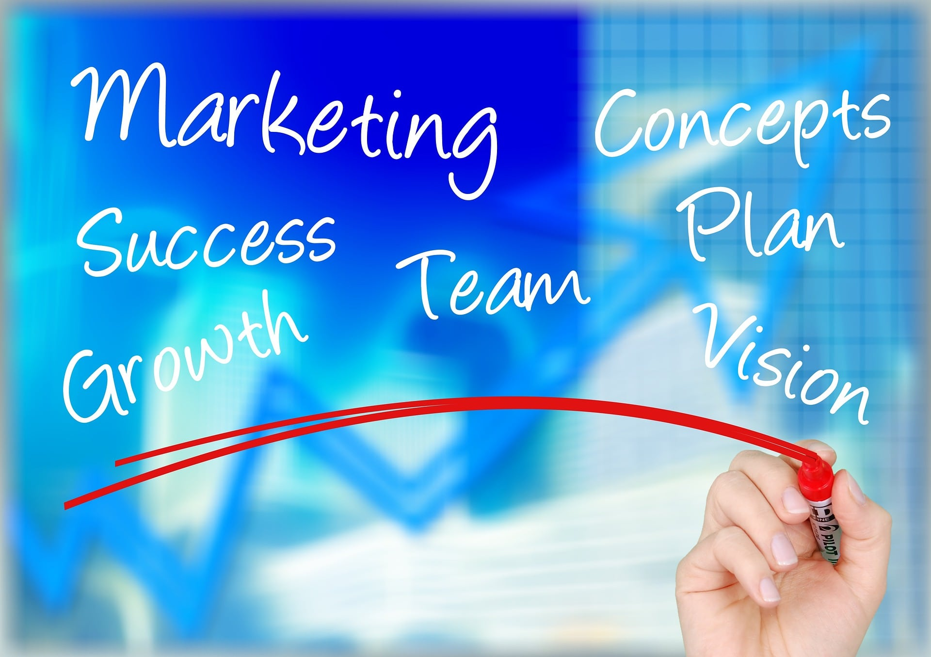 How Marketing Tools Can Increase Sales